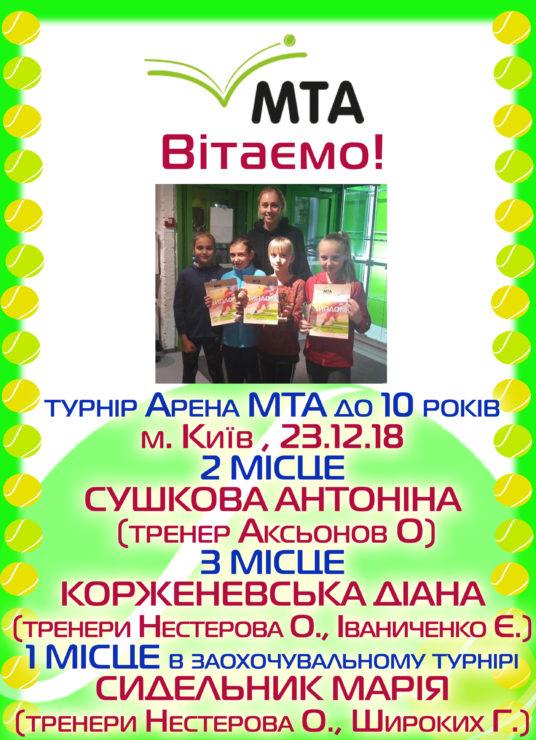 Новые победы воспитанников МТА