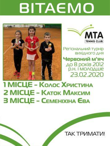 Поздравляем победителей турнира Красный мяч