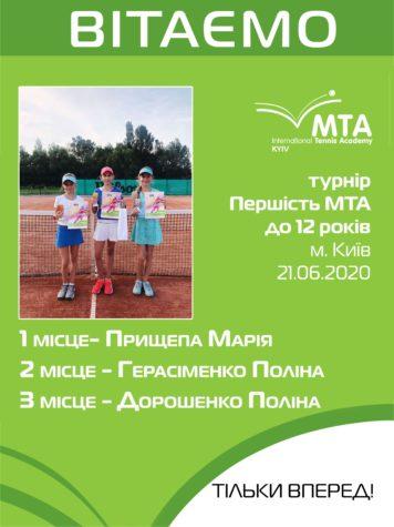 Поздравляем победителей первенства МТА до 12 лет!