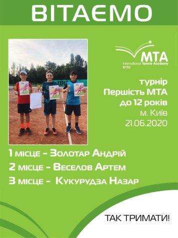 Вітаємо переможців Першості МТА до 12 років!