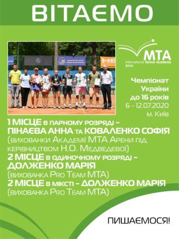 Результати МТА на Чемпіонату України до 16 років