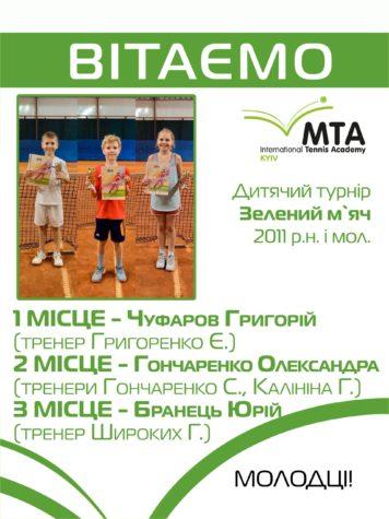 Детский  турнир Зеленый мяч